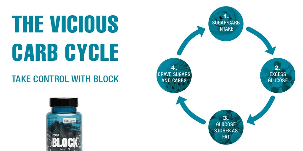 plexus slim block